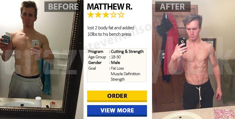 matthew anvarol results